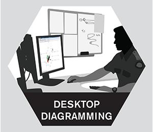 Desktop Diagramming
